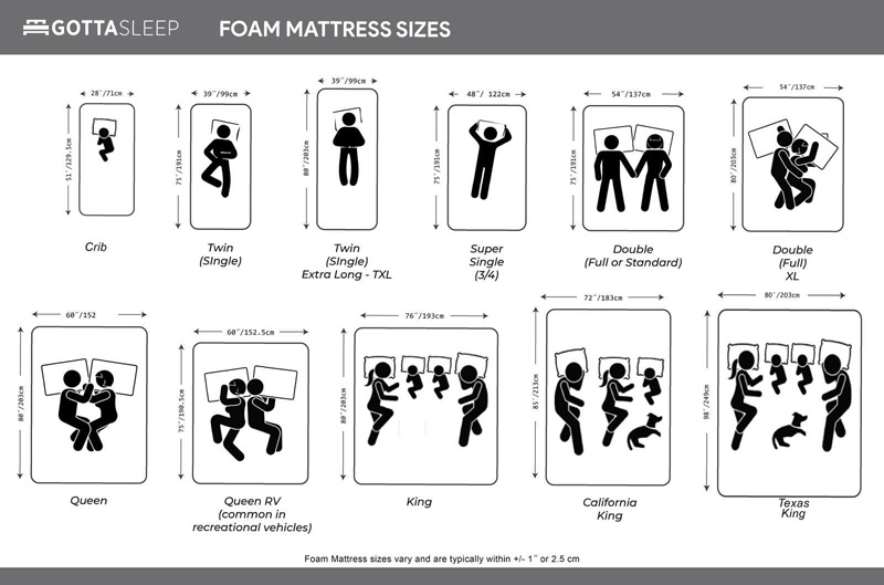 Bed Sizes Dimensions Guide
